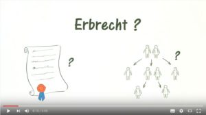 Video Erbrecht
